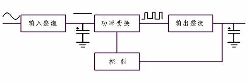 电源滤波电路对钽电容选型的基本要求