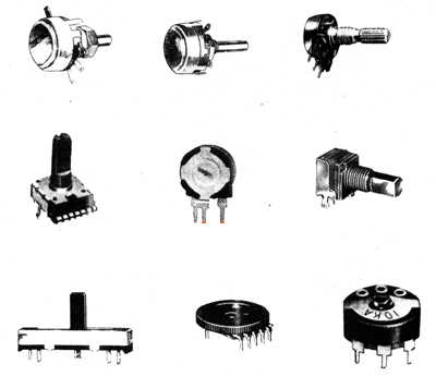 电位器的分类